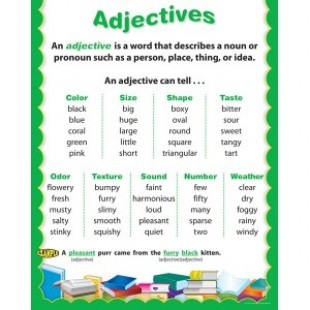 ADJECTIVES– PARTS OF SPEECH POSTER