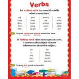 VERBS – PARTS OF SPEECH POSTER