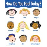 HOW DO YOU FEEL TODAY POSTER